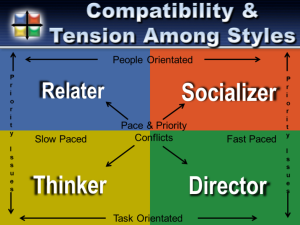 SP_Compatibility___Tension_Among_Styles_png