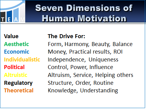 dimensionshumanbehavior